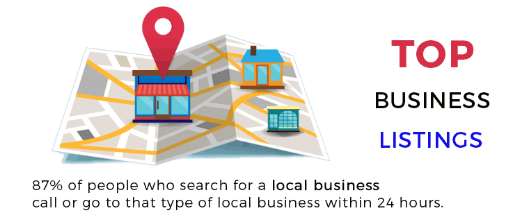 Local Business Listing, Improve your SERP Drastically